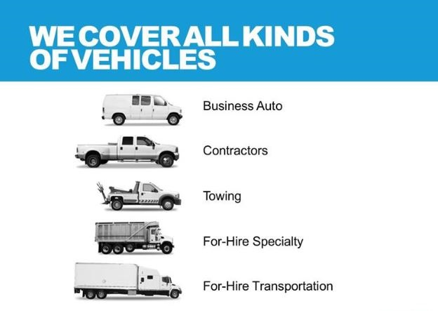 No Jargon Fleet insurance for contractors (888) 287-3449 including mixed use fleet trucks and personal auto types we easily insure (888) 287-3449 in FL,GA,IA,IN,KS,MD,NC,NE,NJ,OH,PA,SC,TN & VA.